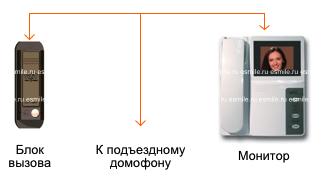 Цветной видеодомофон для квартиры, работающий с подъездным домофоном