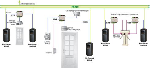 Интерфейс RS485 Напряжение питания 12 B Максимальный ток (без учета исполнительных устройств) 150 мА Цифровые...