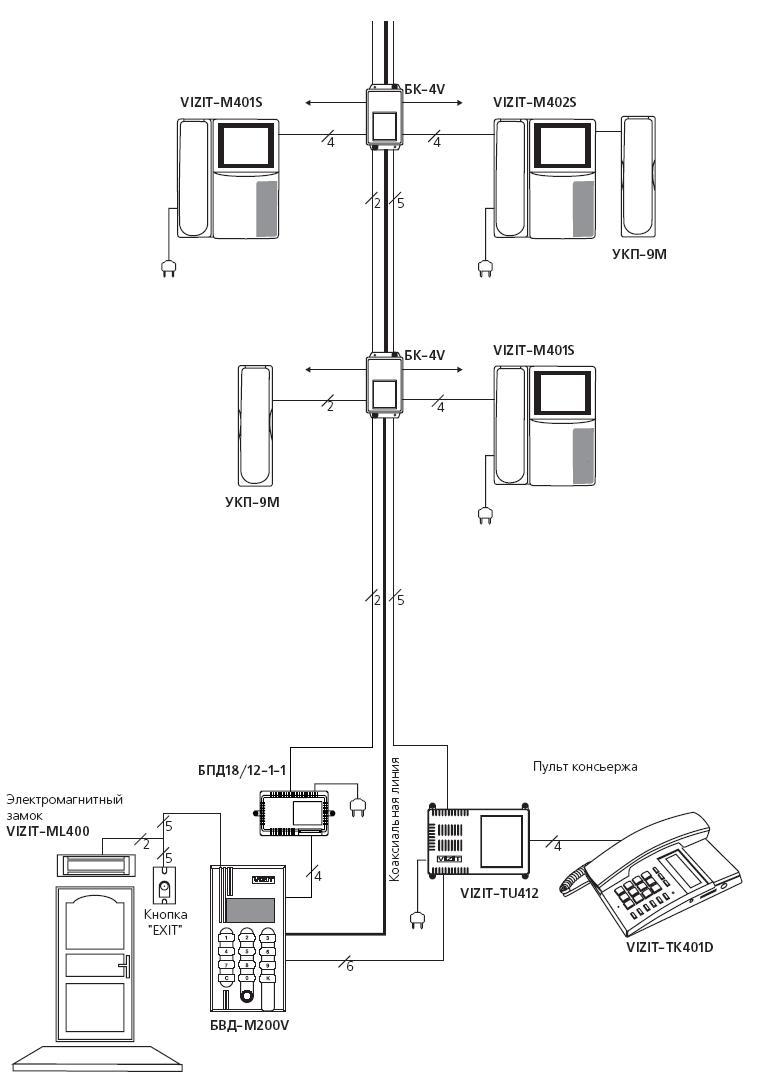 Домофоны в многоквартирном доме схема