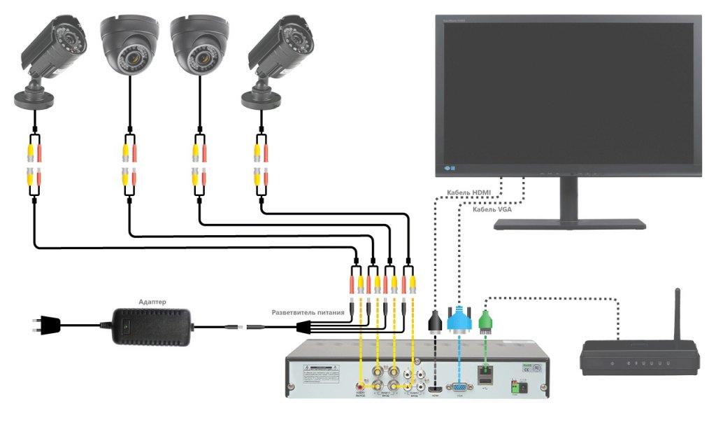 Схема подключения HD-комплекта